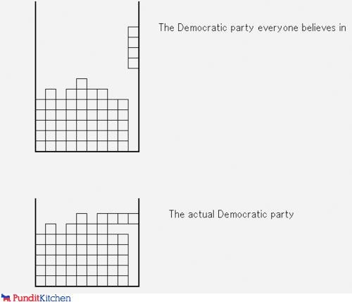 Chart democratic party democrats graph tetris - 4375399936