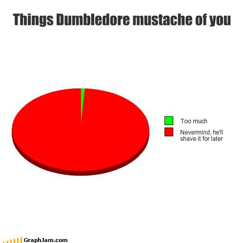 dumbledore,Harry Potter,must ask,mustache,Pie Chart,shave it