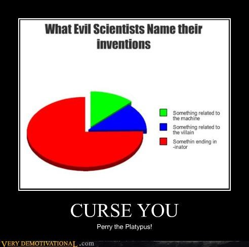 evil scientist wrong names graph