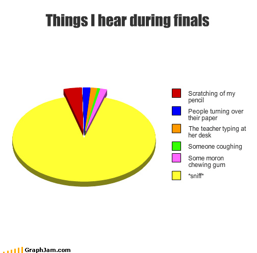 Things I hear during finals