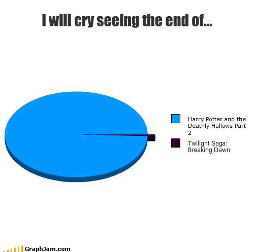 I will cry seeing the end of...
