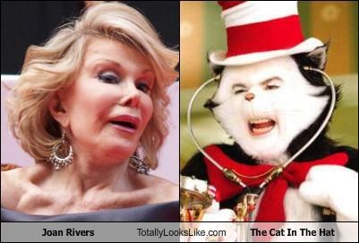 Cats,creepy,dr seuss,joan rivers,mike myers,plastic surgery,poll,the cat in the hat