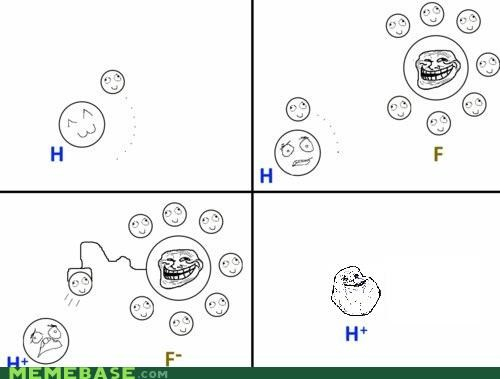 forever alone hydrogen science - 4391762176