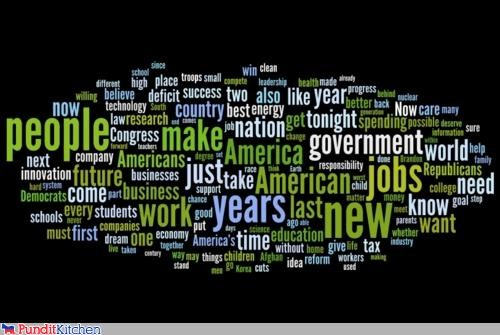 barack obama,graphic,speech,state of the union,word cloud