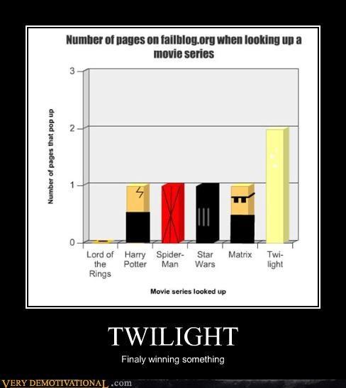 tags twilight graph - 4412006400