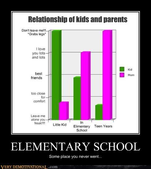 elementary school spelling graph - 4421185536