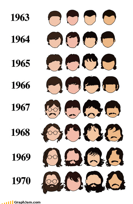 hair infographic Music the Beatles - 4427340800