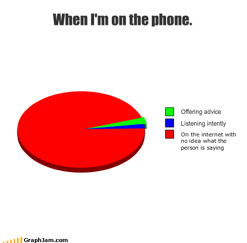 When I'm on the phone.
