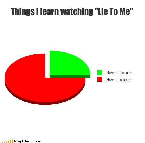 "Things I learn watching ""Lie To Me"""