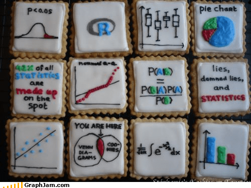 chart art cookies Pie Chart refresh terrible terrible puns - 4444750592
