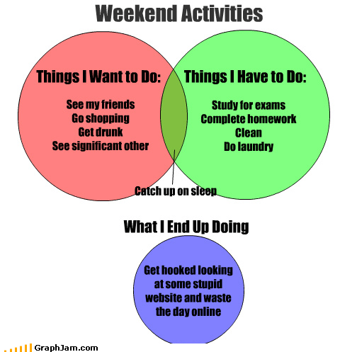 school,venn,weekend