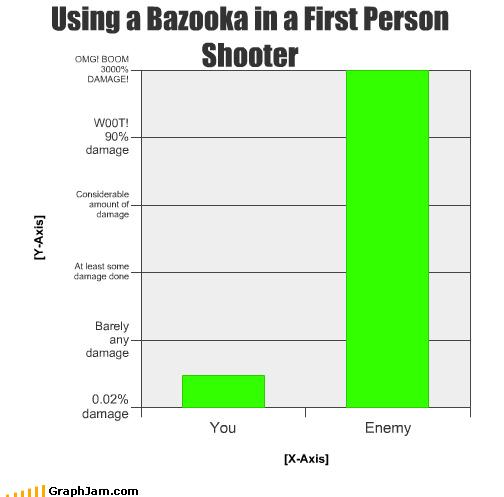 games truth damage bazooka - 4456020992