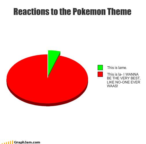 Pokémon - 4456527360