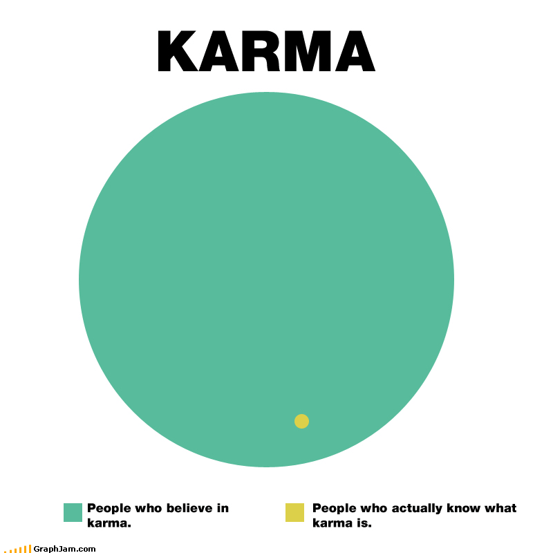 venn diagrams,graphs,funny,karma