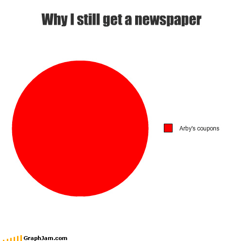pie charts arbys newspapers graphs funny - 4458625024