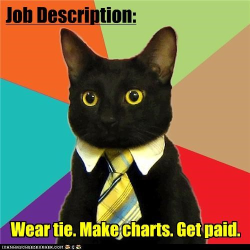 Business Cat,get paid,make charts,wear tie