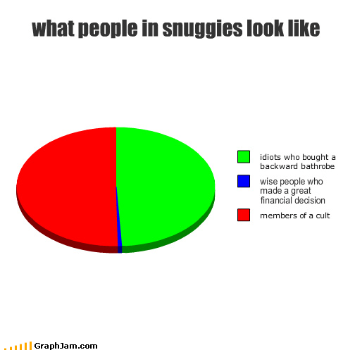 what people in snuggies look like