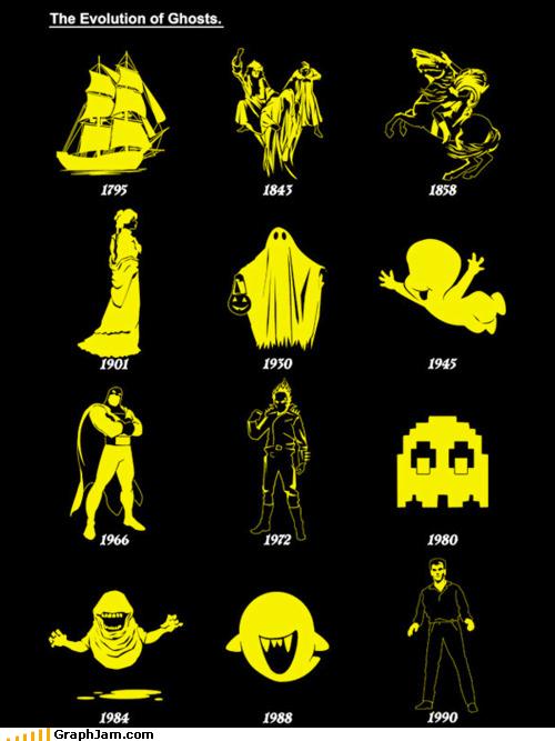 casper evolution gengar ghosts headless horseman infographic Pokémon spaceghost - 4462654720