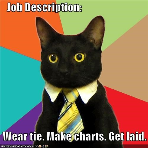 Business Cat business time get laid its-friday make charts wear tie - 4463000832