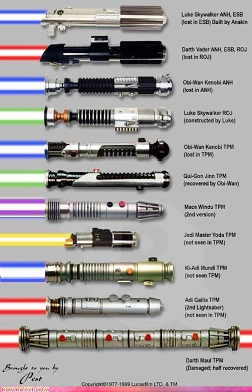 cool,Hall of Fame,info,lightsaber,sci fi,star wars