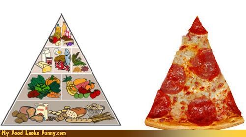 food,food pyramid,health,pizza,pyramid,slice,slice of pizza