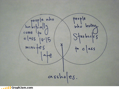 class coffee jerks punctuality school venn diagram