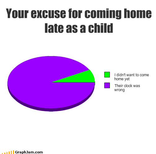 pie charts excuses graphs funny