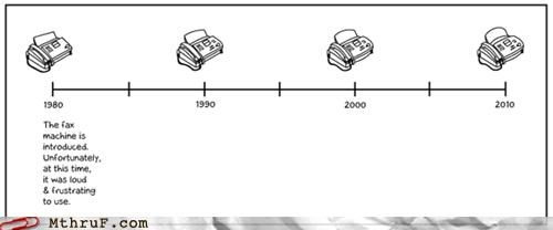 Chart fax printer timeline - 4476196096