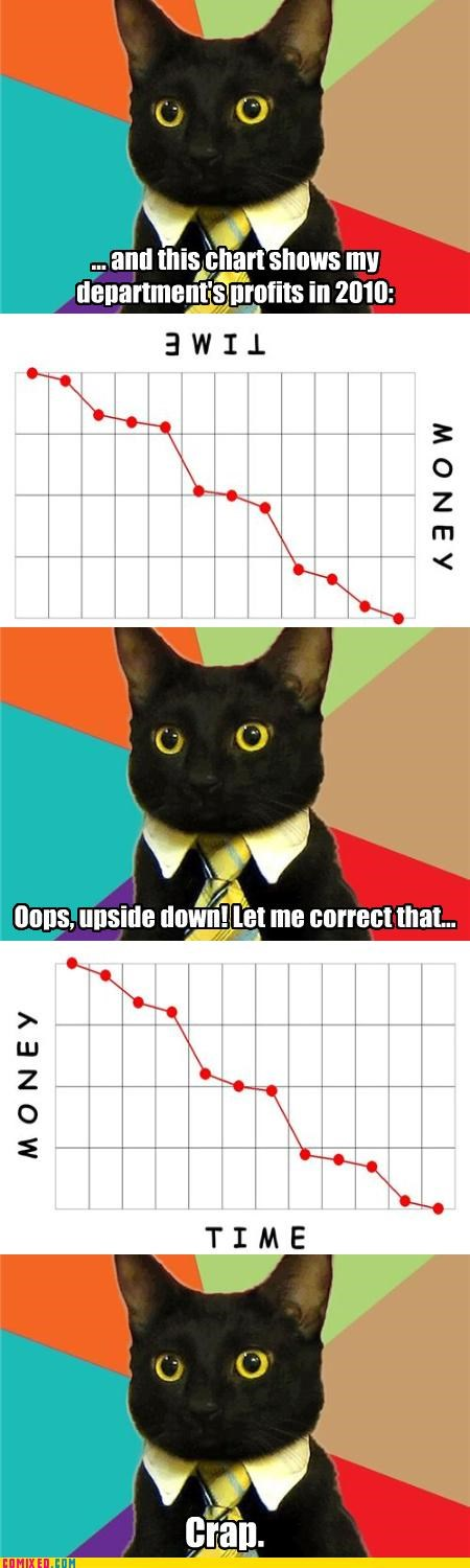 Cats Caturday Chart in this economy profits - 4476929280