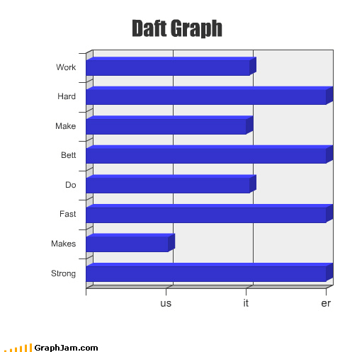 Music bar graphs daft punk graphs funny g rated