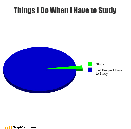studying pie charts graphs funny - 4478932224
