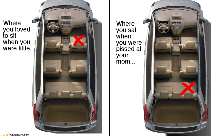 car,ghost town,infographic,middle east,minivan,parents,seat
