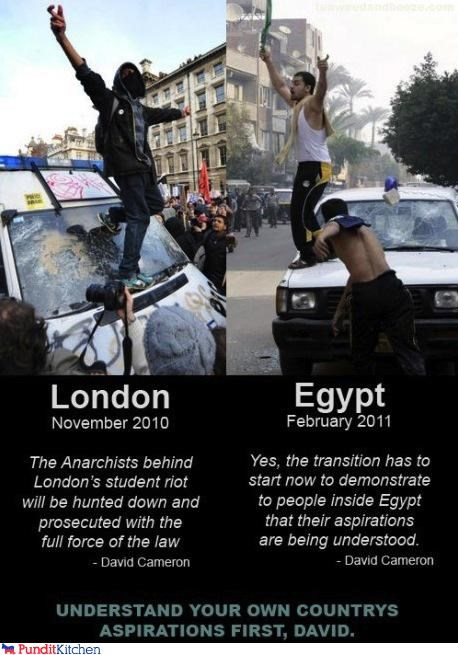 david cameron egypt england Hypocrisy London prime minster protesters riots