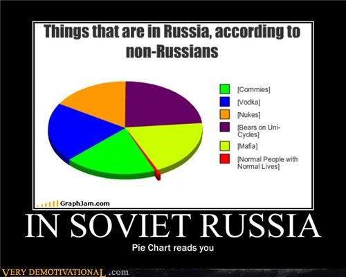graph jam Pie Chart Soviet Russia wtf - 4488763648