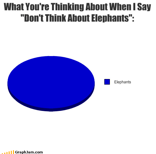 classic psychology dont think elephants elephants is a code word for sex losing Pie Chart sex is a code word for politics the game
