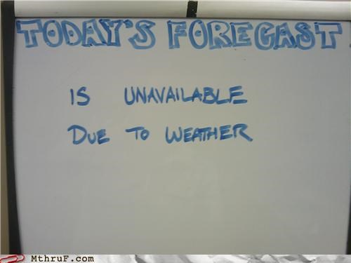 dry erase forecast note weather