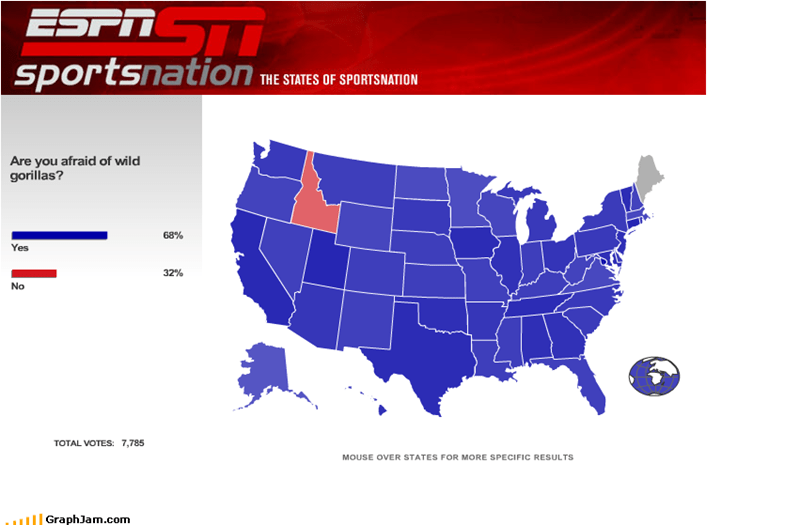 america,espn,fear,gorillas,idaho is a boss,maine,Maps