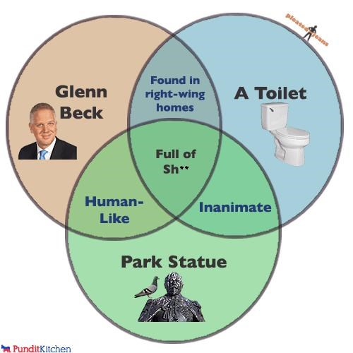bullsht,glenn beck,graphs,poo,statue,toilet,venn diagram