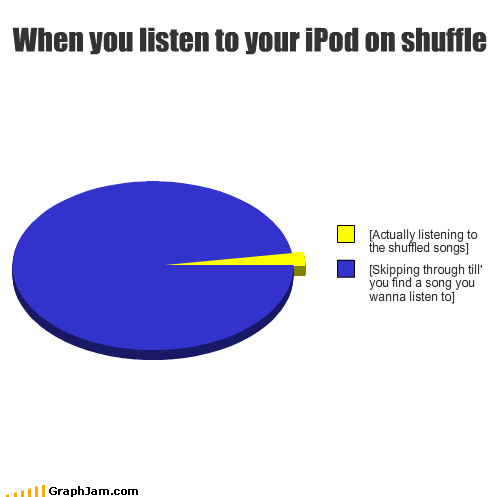 shuffle Music ipod graphs funny - 4496077056
