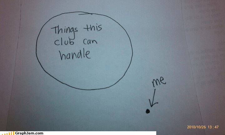 lyrics musics outlier song the club venn diagram