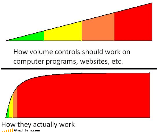computers infographic pump up the volume sound speakers volume - 4496463360