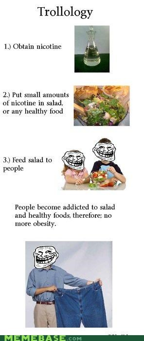 diet,nicotine,salad,science,troll face,troll science