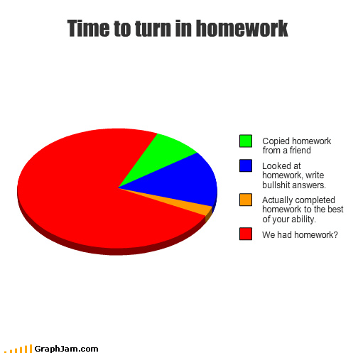 homework school forgot - 4506727424