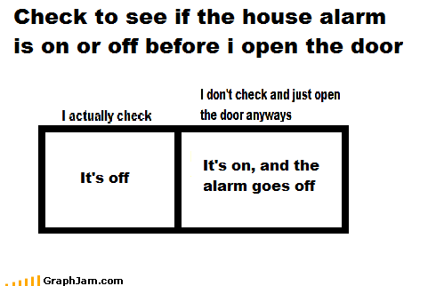alarm doors house off on security spreadsheet - 4507916544