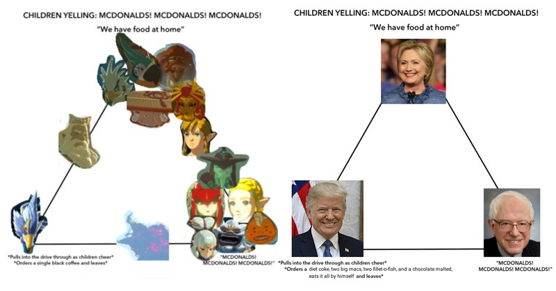 Funny McDonald's alignment charts.