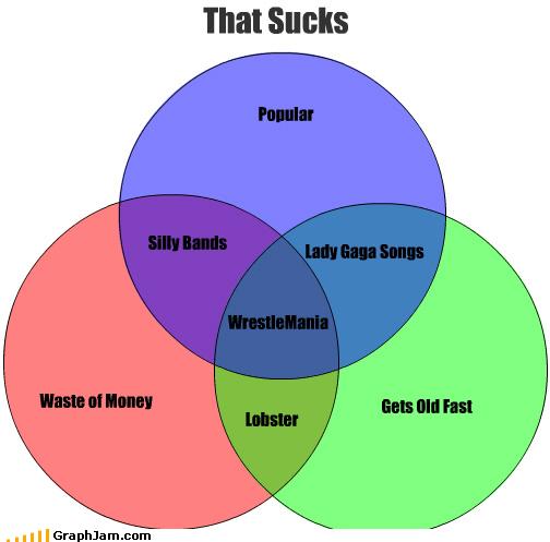 hookers money old venn diagram - 4517334528