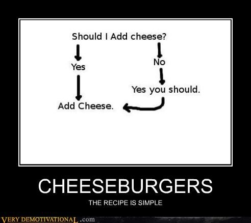 cheesburger simple food cheese