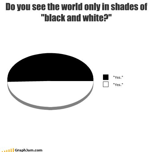 white black yes - 4522553088