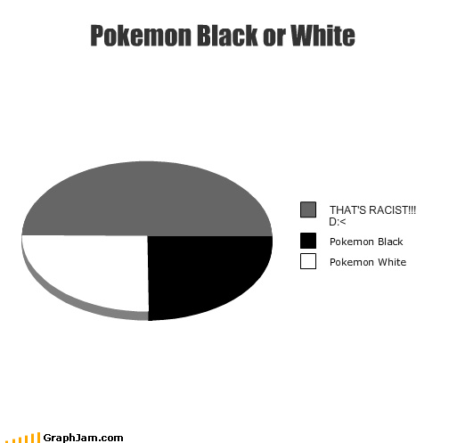 Pokémon white racist black