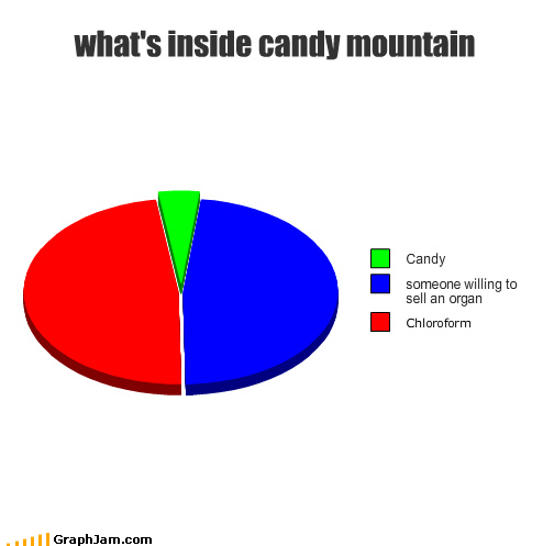 what's inside candy mountain